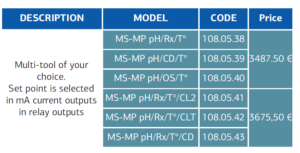 Controller MS MP 2